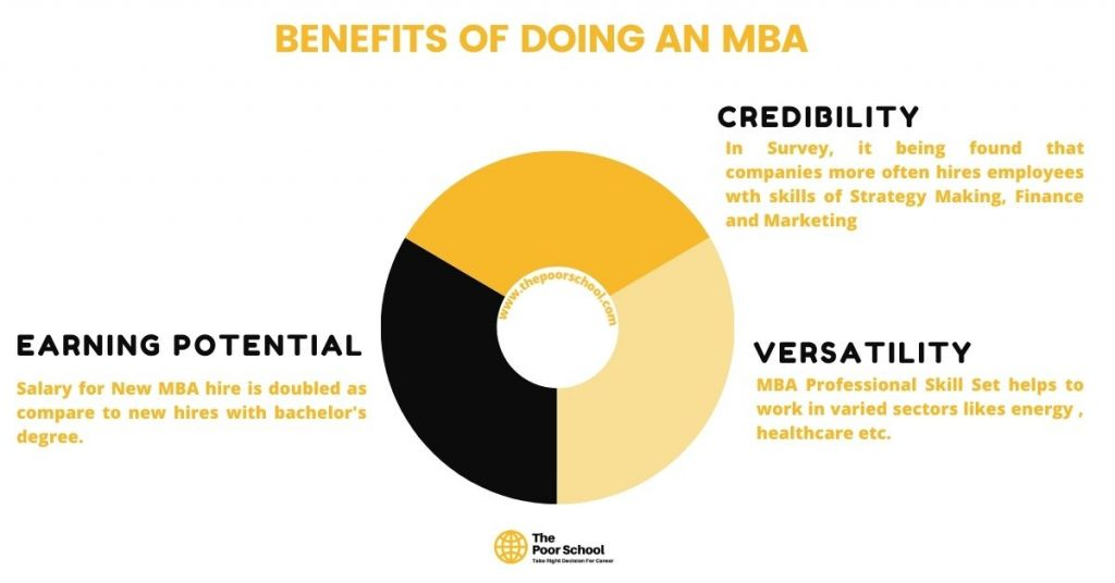 Best MBA Programs In California